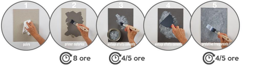come si usa la vernice effetto cemento industriale